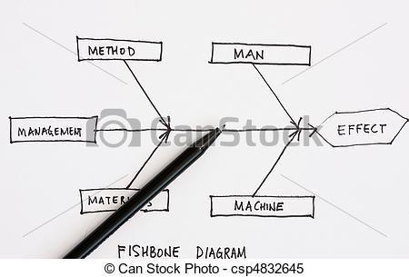 Fishbone diagram clipart 5 » Clipart Portal.