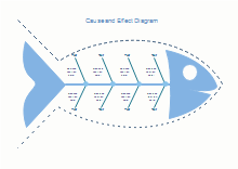 Free Fishbone Diagram Templates for Word, PowerPoint, PDF.