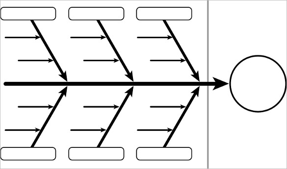 15+ Fishbone Diagram Templates.
