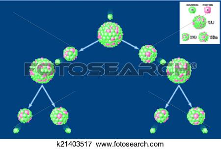 Clip Art of Nuclear Fission And Chain Reaction k21403517.