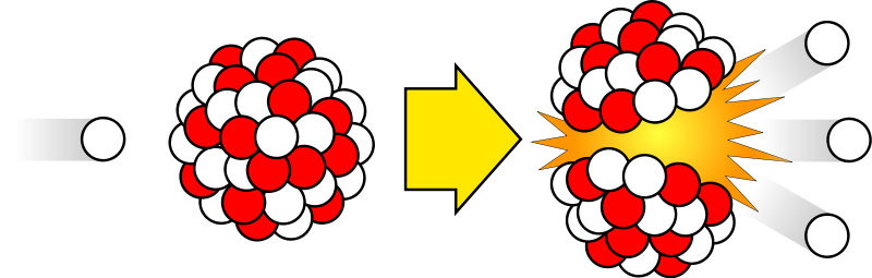 Fission and Fusion on emaze.