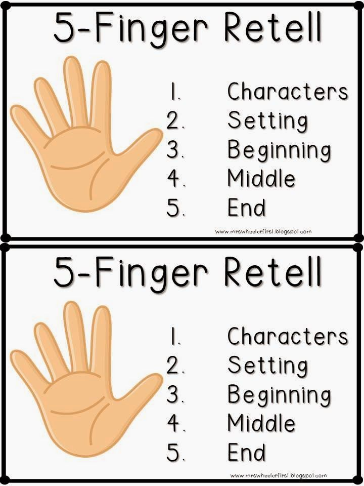 1000+ ideas about 5 Fingers on Pinterest.