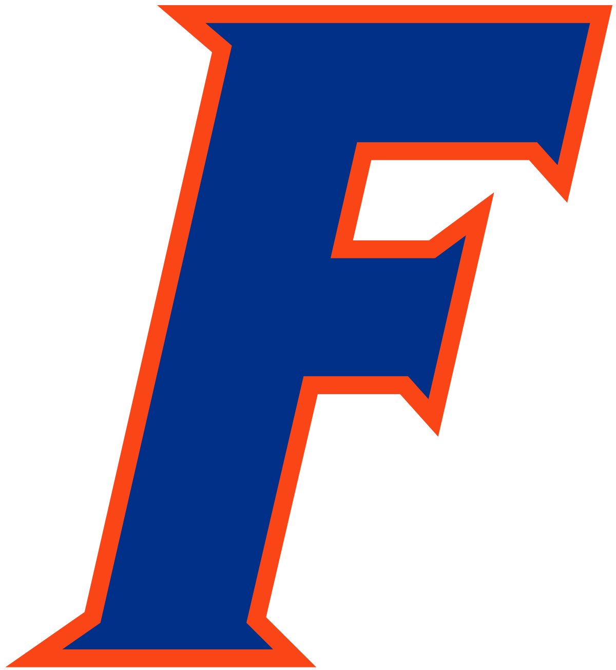 2020 Florida Gators baseball team.