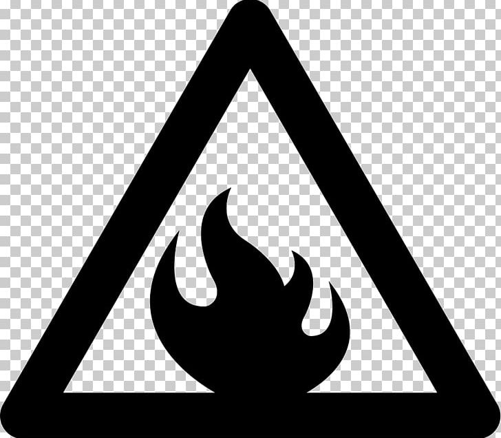 Combustibility And Flammability Symbol Sign Flammable Liquid.