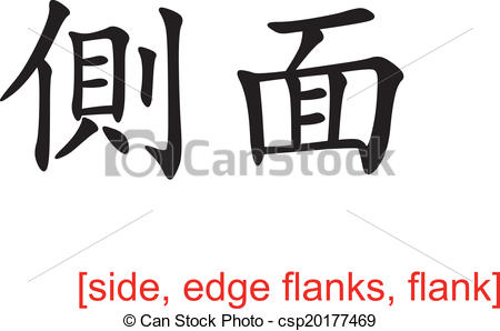 Clip Art Vector of Chinese Sign for side, edge flanks, flank.