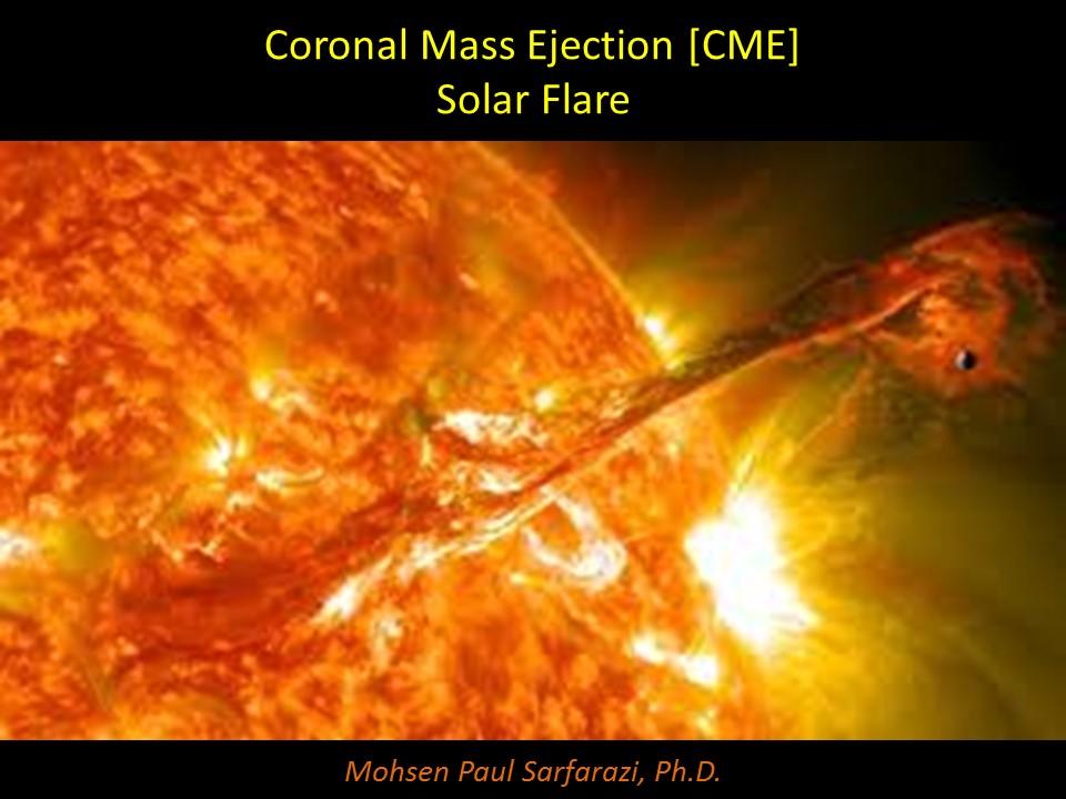 Fundamentals of Dissemination of Light, Plasma, Solar Storms.