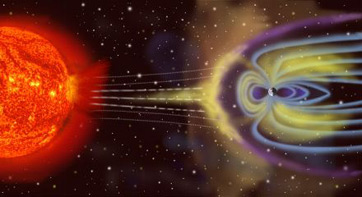 Solar Flare: Definition & Effects.