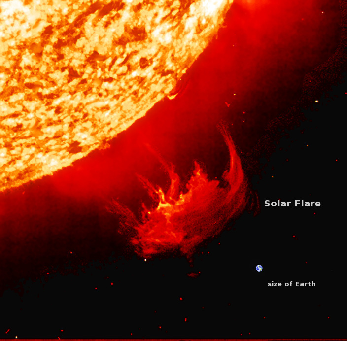 Solar flare clipart.