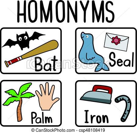Homonyms Flash Cards.