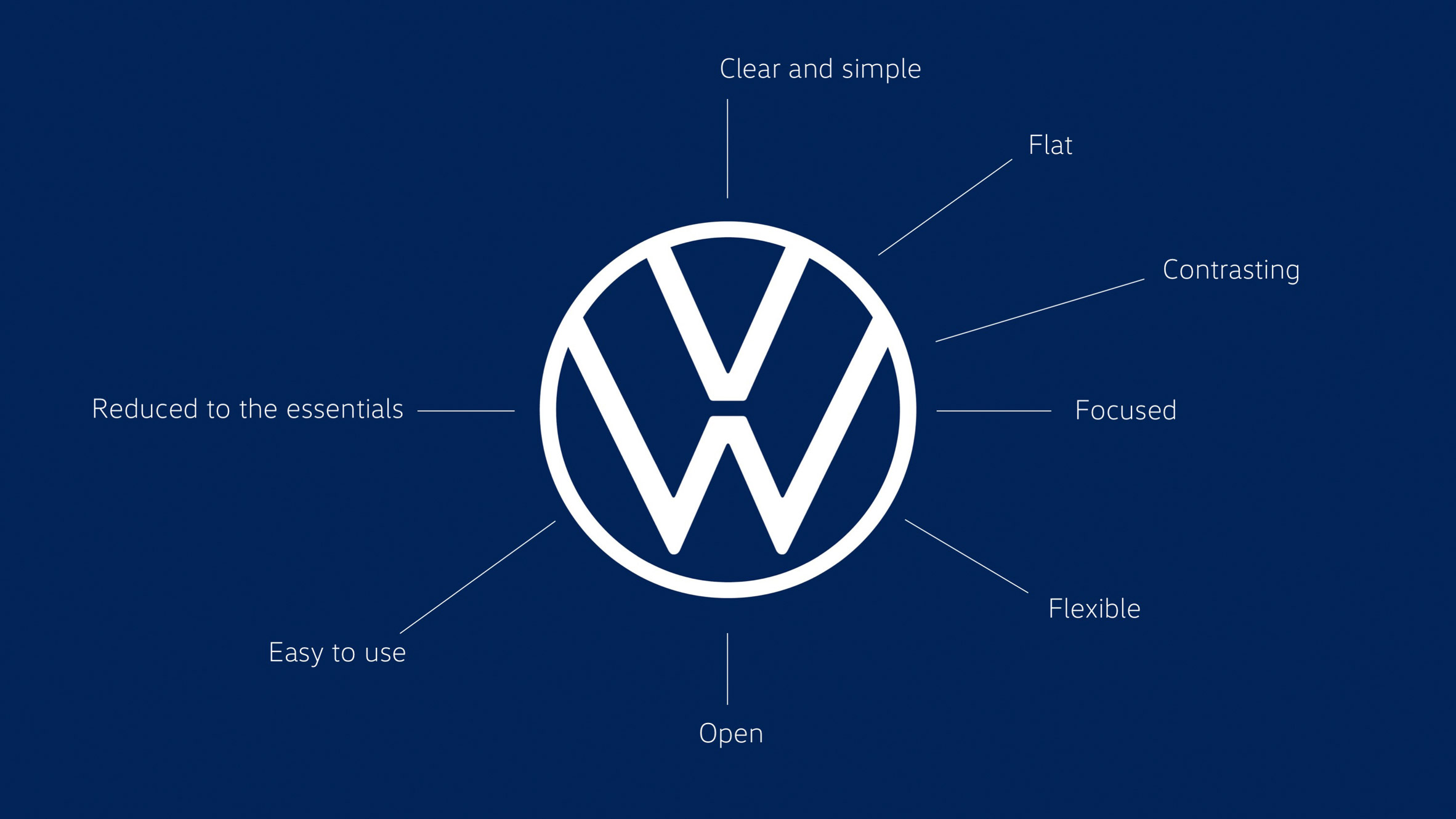 Volkswagen rebrands with 2D logo to mark start of electric era.