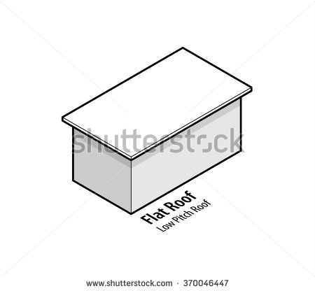 Building Roof Type: Flat Or Low Pitch Roof. Stock Vector.