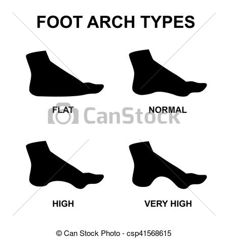 Vector Clip Art of Set of flat foot, high arch.