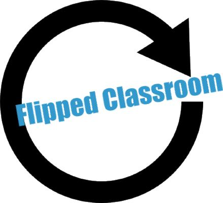 Flipped Clipart.
