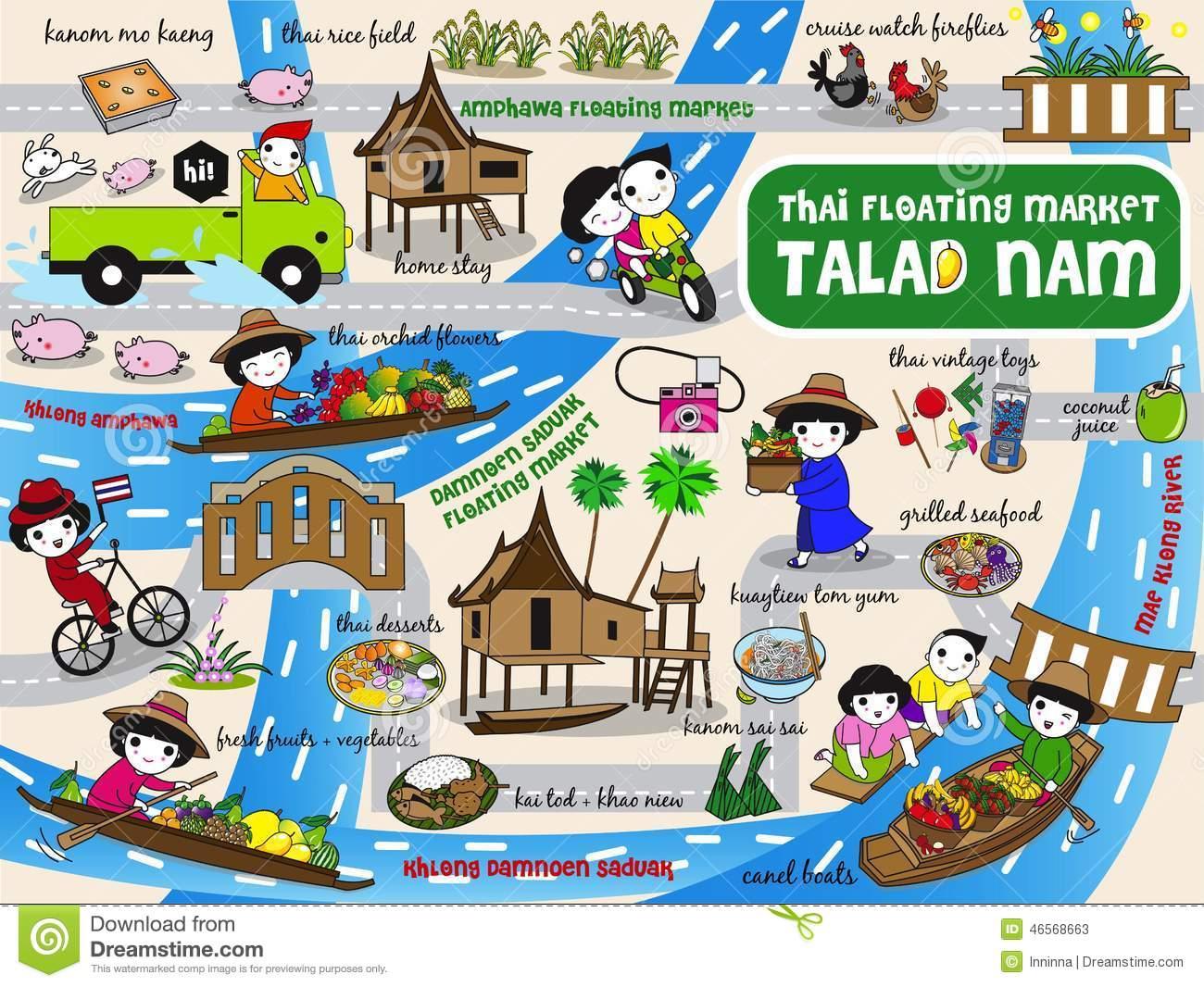 Thai Floating Market Guide Map Illustration Set Stock Vector.