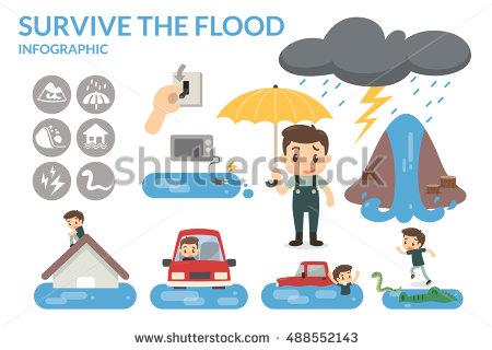 Flooding Stock Photos, Royalty.