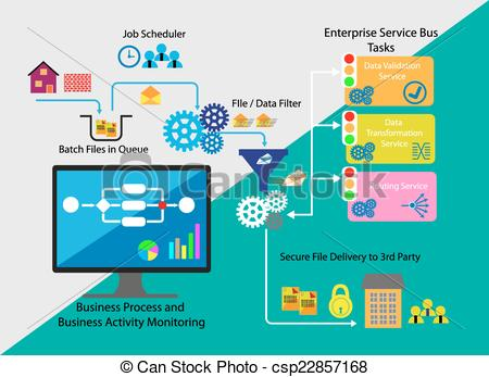 Clip Art Vector of Message process Work flow.