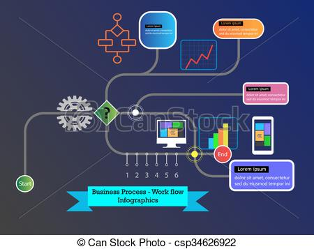 Vector Illustration of Process Flow Infographics Collections.