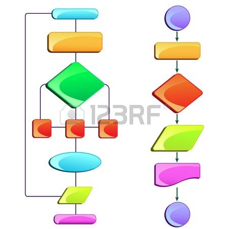 10,148 Flowchart Stock Vector Illustration And Royalty Free.