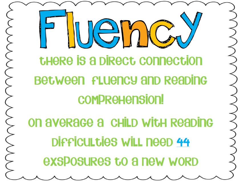 Fluency Reading Books Clipart.