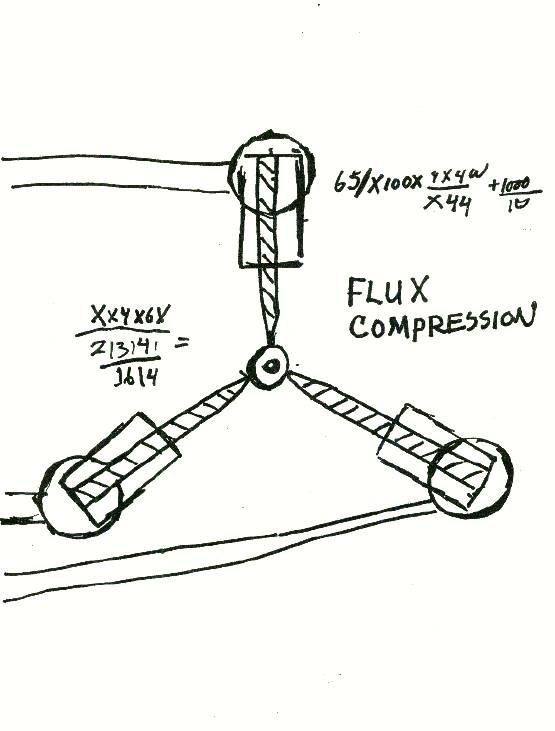 Flux capacitor clipart.