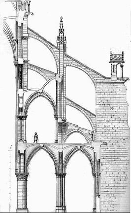 Flying Buttresses Clipart Clipground