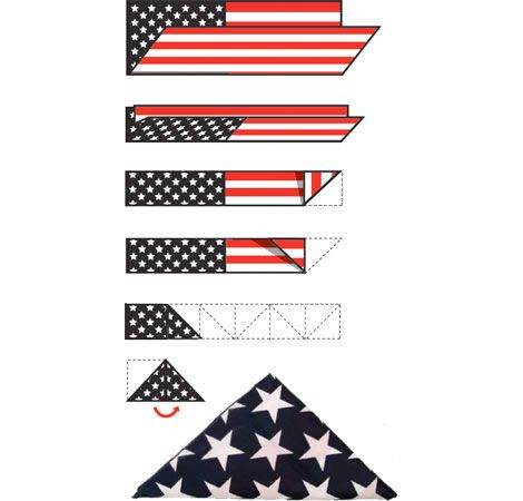 How to Fold an American Flag.