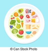 Vector Clipart of Healthy Food Plate Chart.