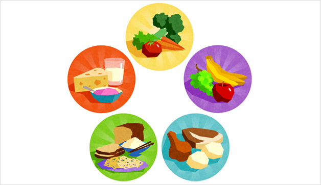 Free Pictures Of Food Groups, Download Free Clip Art, Free Clip Art.