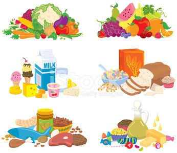 Healthy Food Groups premium clipart.