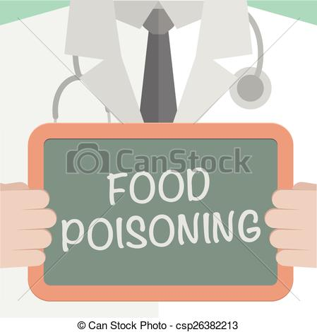 Food poisoning Clipart and Stock Illustrations. 857 Food poisoning.