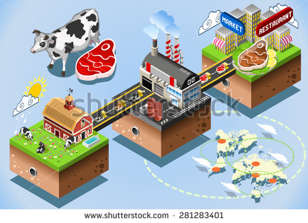 Food processing plant clipart.