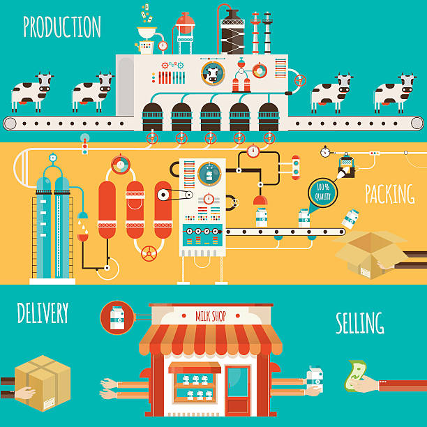 Food Factory Clipart.