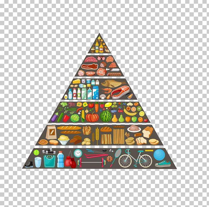 Food Pyramid Food Group Healthy Diet PNG, Clipart, Balance, Balanced.