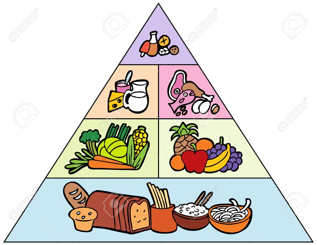 Cartoon Food Pyramid.