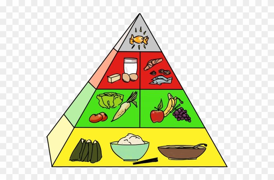 Transparent Pyramid Blank Food Jpg Freeuse.