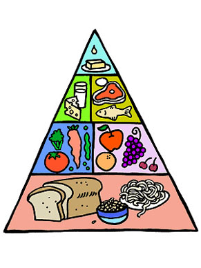 Free Food Pyramid Cliparts, Download Free Clip Art, Free Clip Art on.