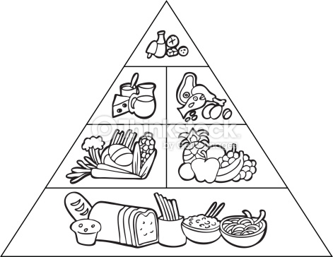 Food pyramid clipart black and white » Clipart Station.