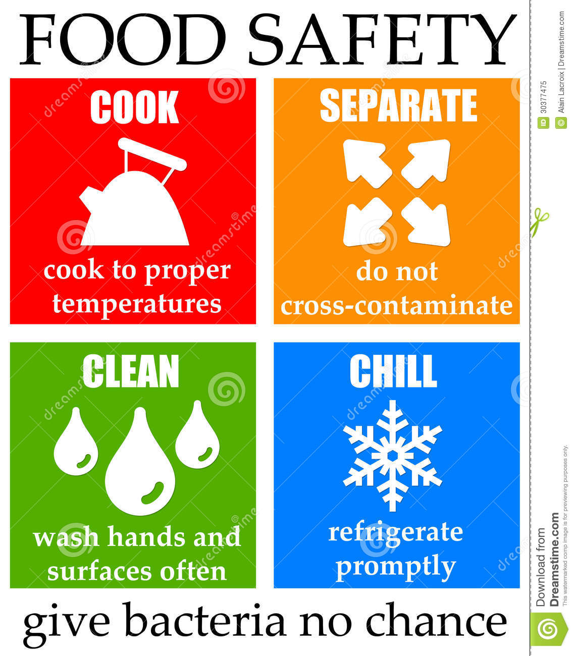 Clipart food safety 5 » Clipart Station.