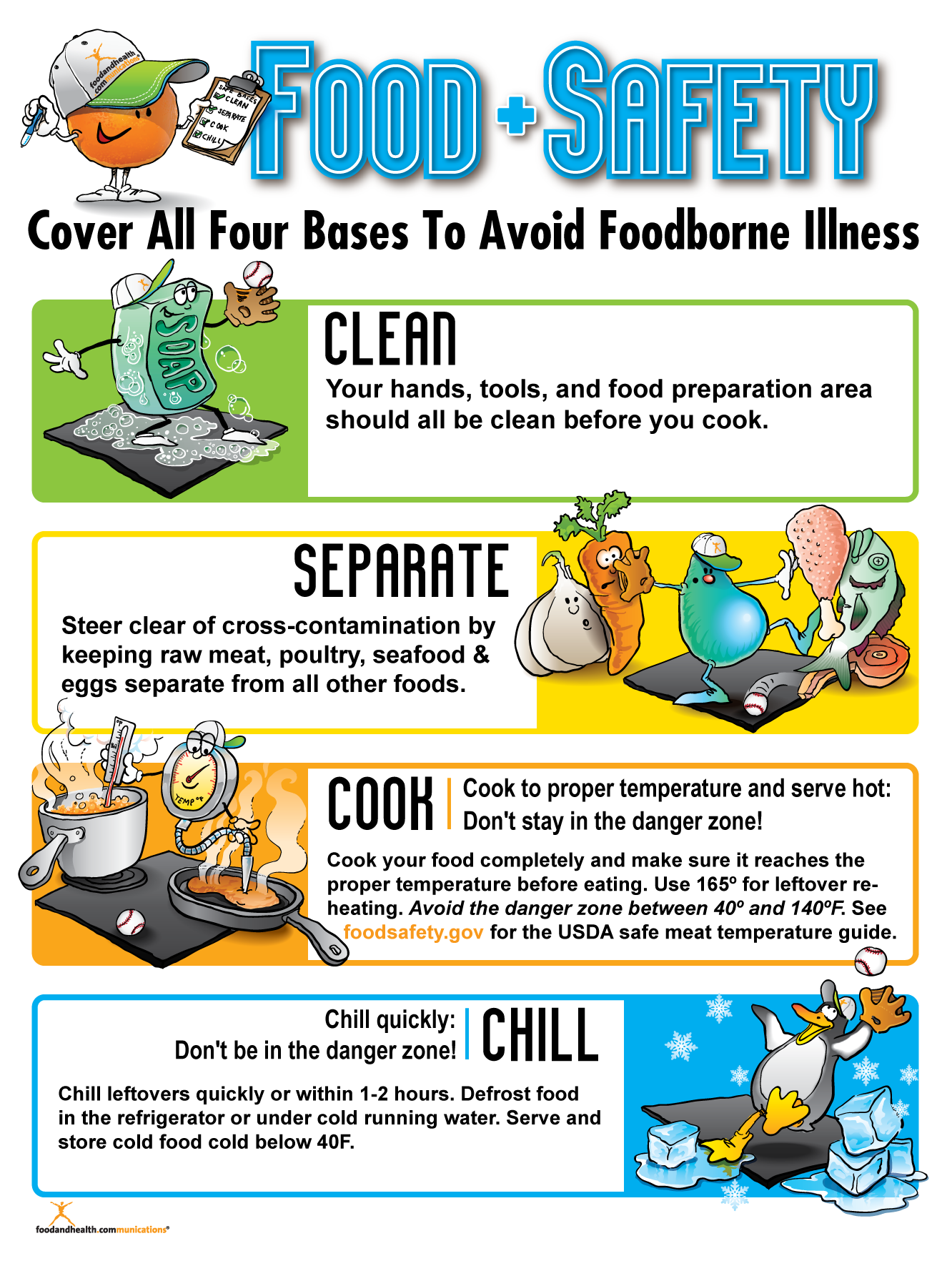 Food Safety Poster.