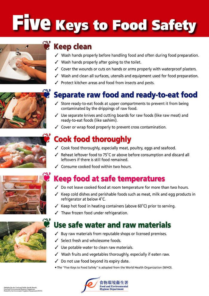 17 Best images about Food Safety on Pinterest.