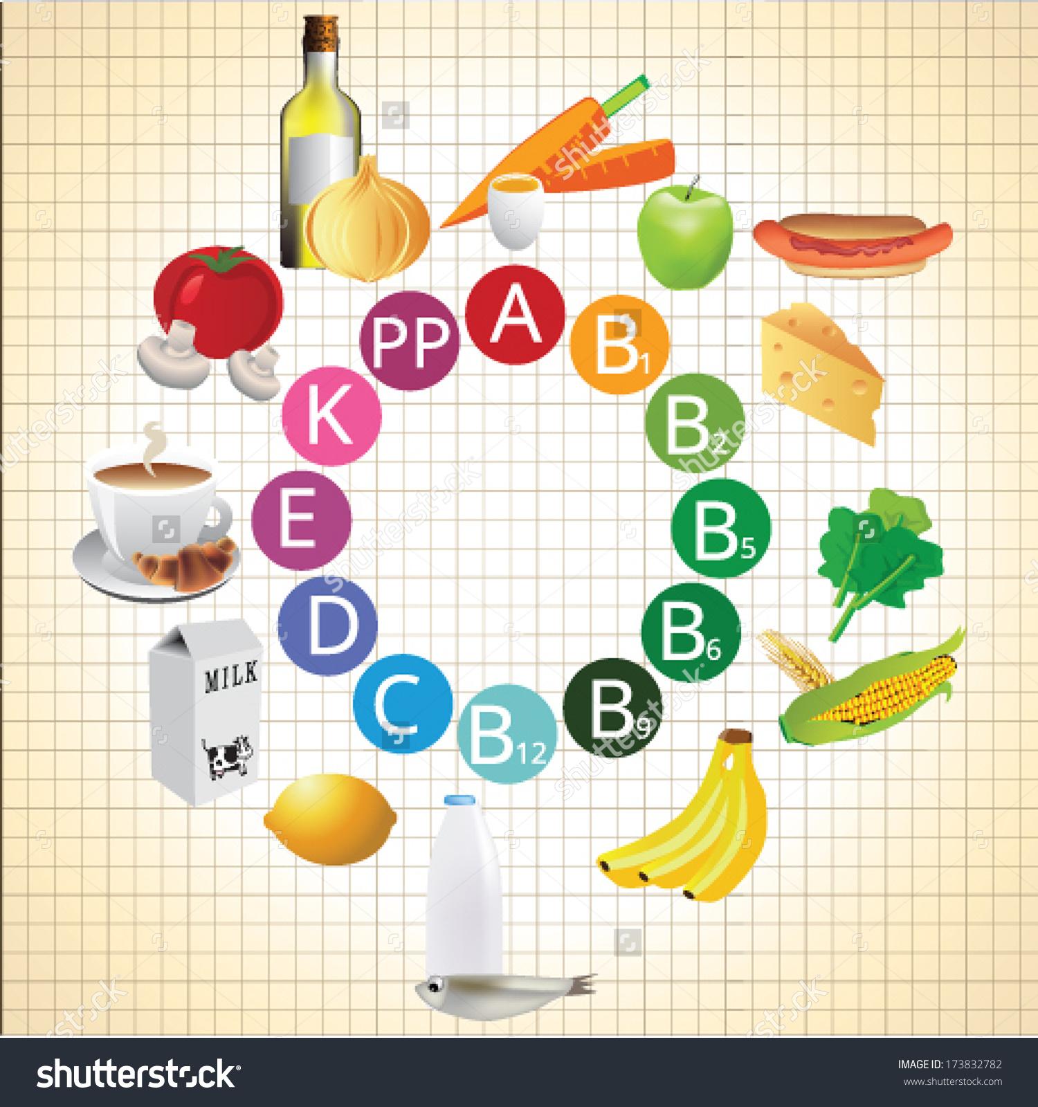 Vector Illustration Vitamins Minerals Good Food Stock Vector.