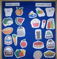 Healthy Vs Unhealthy Food Clipart.