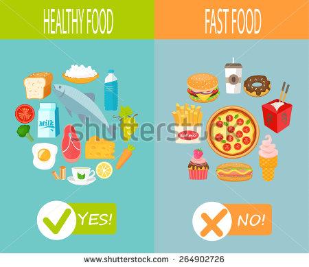Healthy Food Vs Junk Food Clipart.
