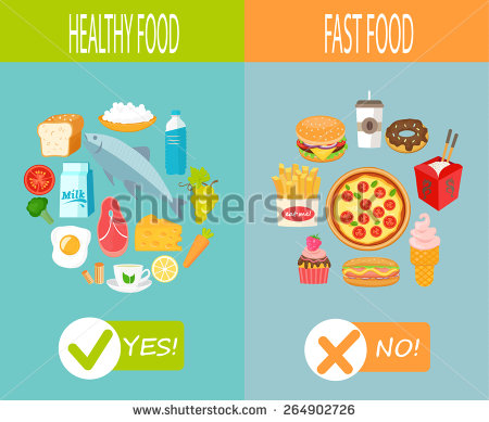 food vs food clipart #4