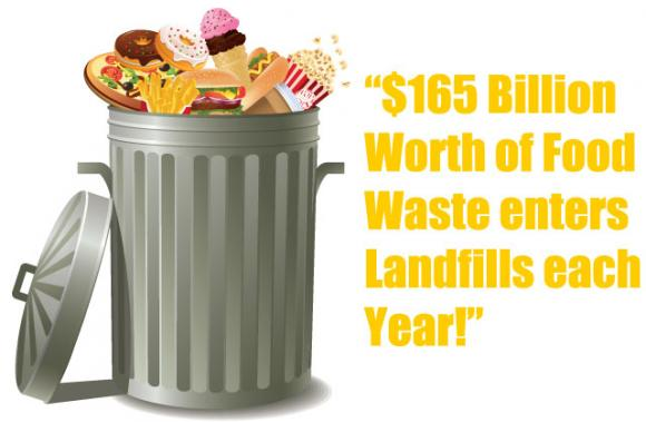 Food Waste in America.