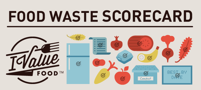 Food Waste Scorecard: The Results Are In.