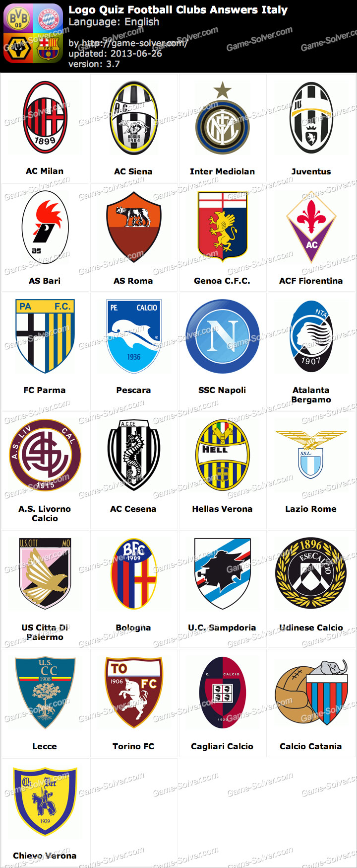 Logo Quiz Football Clubs Answers Italy.