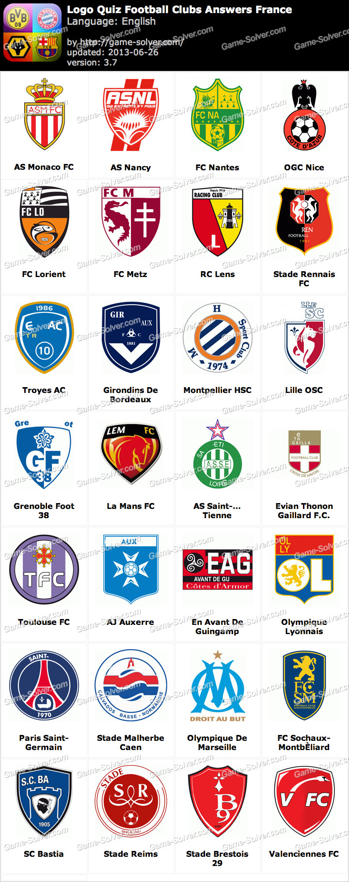 Logo Quiz Football Clubs Answers France.