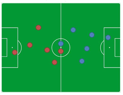 Football Pitch Clipart.