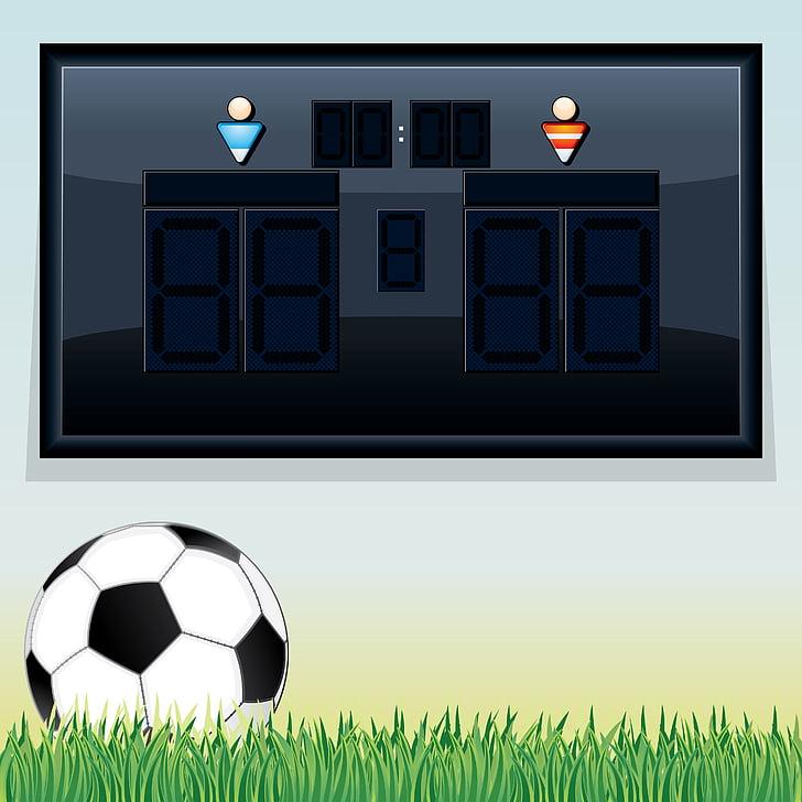 Scoreboard Football Stock photography , Football Scoreboard.